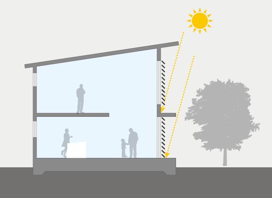 日射遮蔽で夏を涼しくすごす