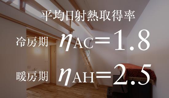 ηAC値は1.8、ηAH値は2.5